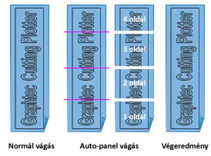 graphtec fc9000 autopanelezési funkciója