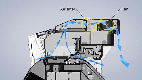 espon sc-s-40610-es nyomtató légszűrő rendszere